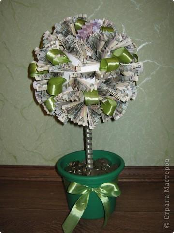 Как оформить подарок деньгами?